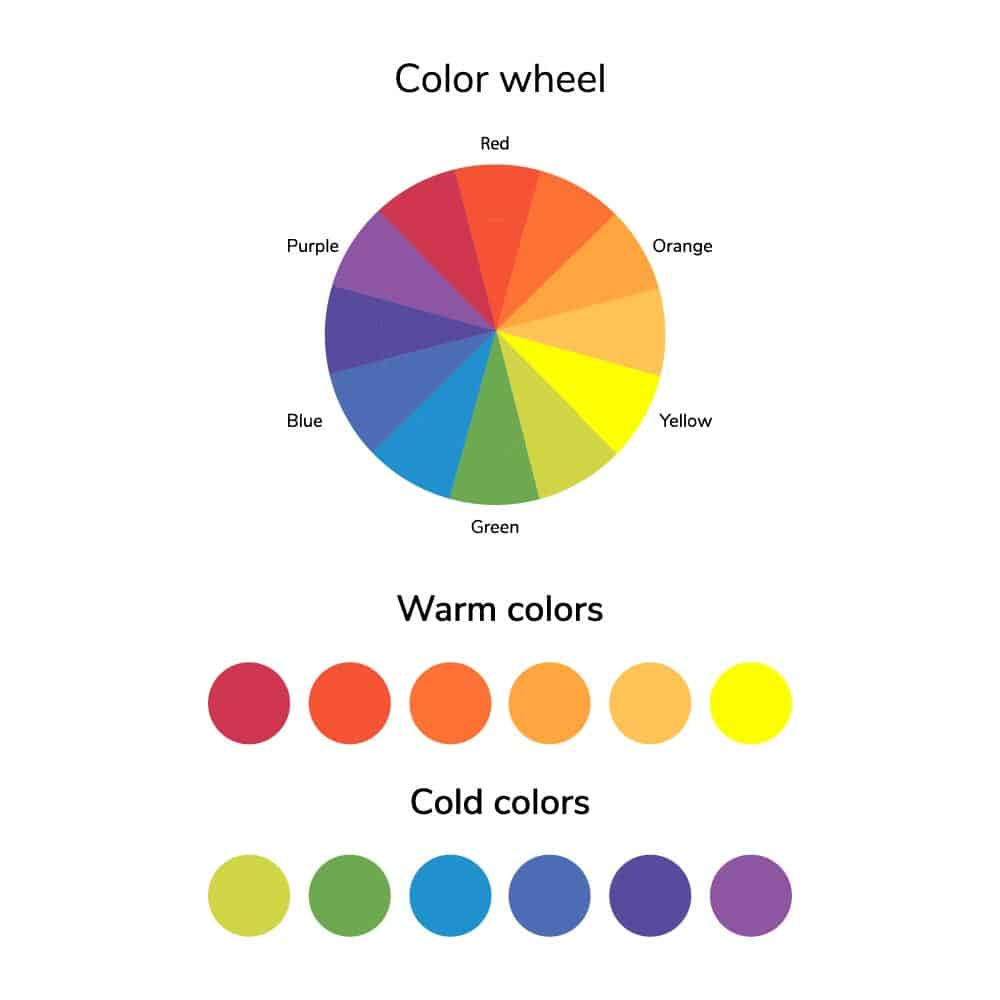 Color wheel uponbeauty